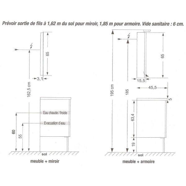 Dimension evier double vasque cuisine meuble salle de bain for Hauteur caisson haut cuisine